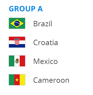 GROUP A - Mundial 2014